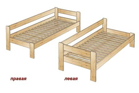 Кровать № 4 с двумя угловыми спинками